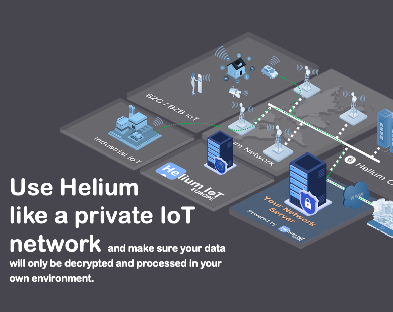 helium-iot-bc2-own-ns