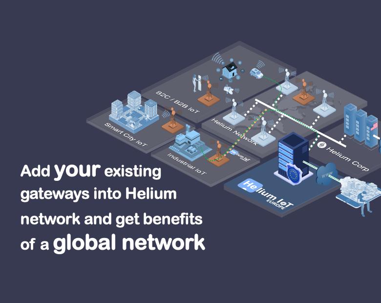 helium-iot-bc3-own-gw